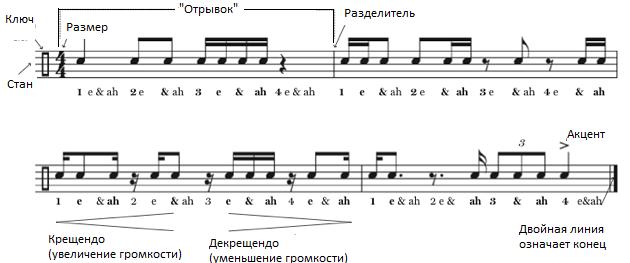 music-clefs