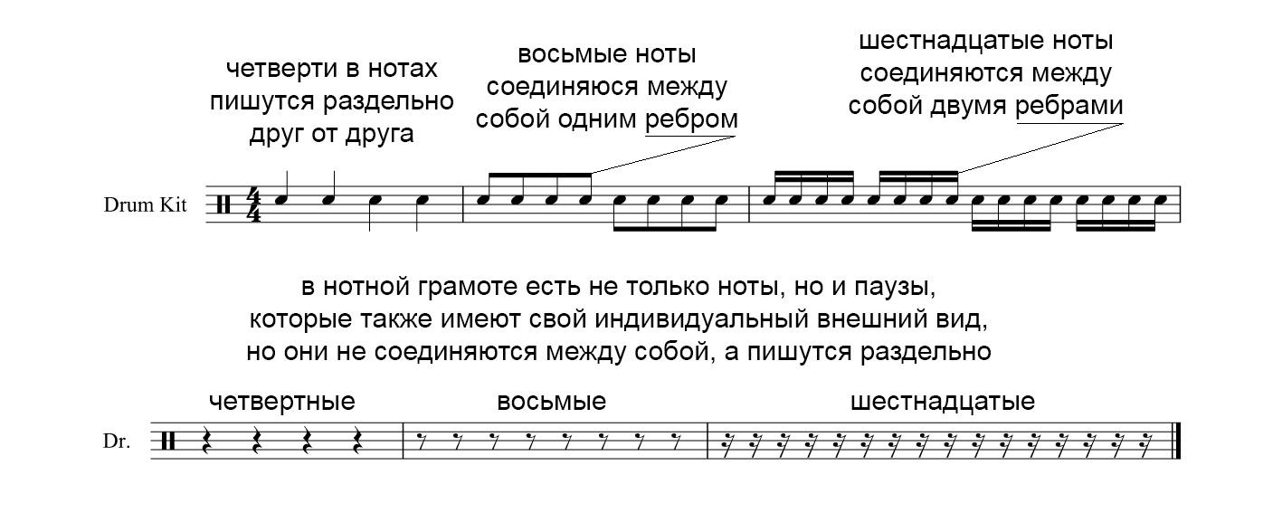 noty-dlya-barabanschika-3