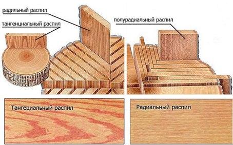 kak-vybrat-barabannye-palochki-4